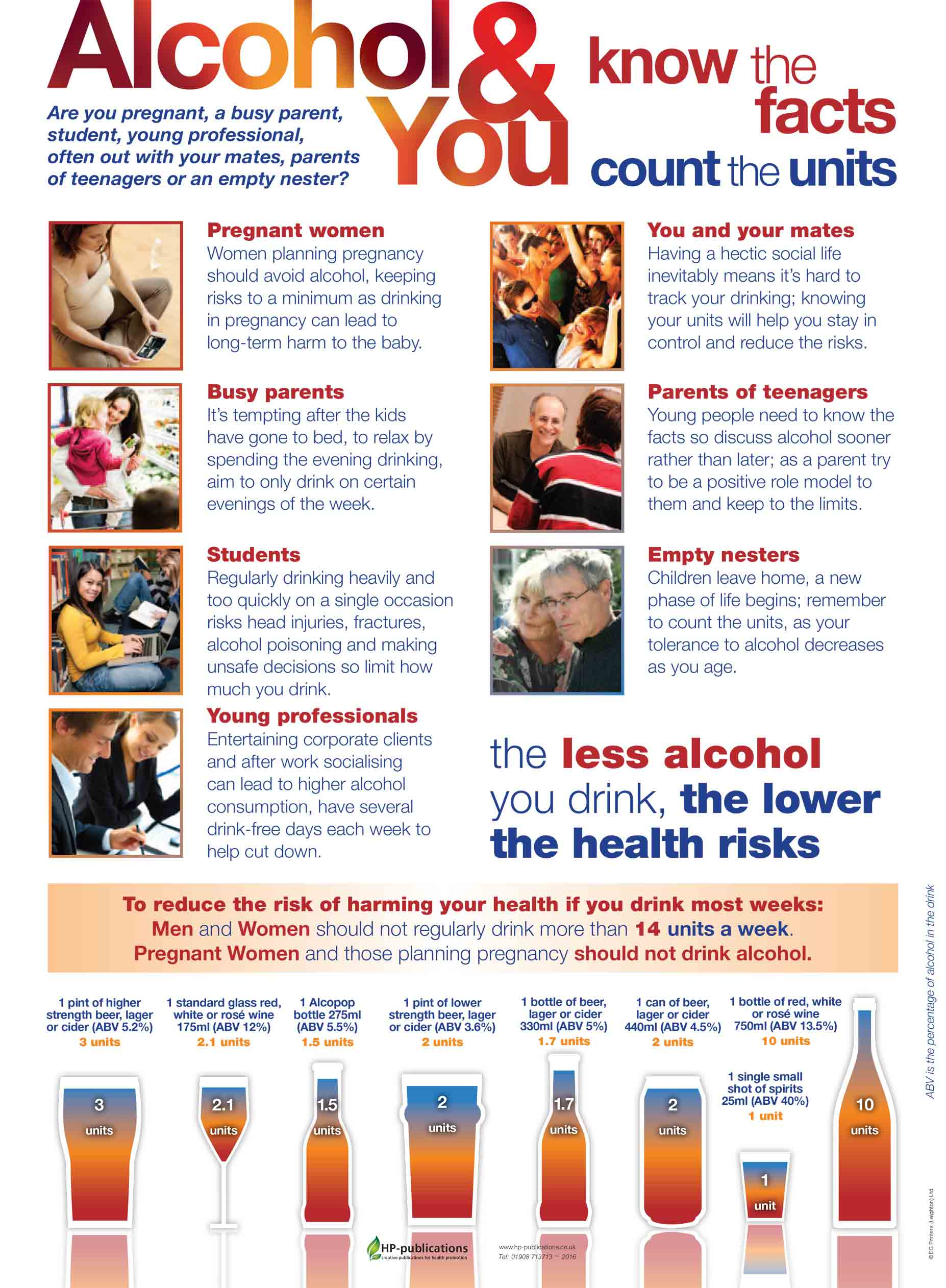 Alcohol & You: Know the facts