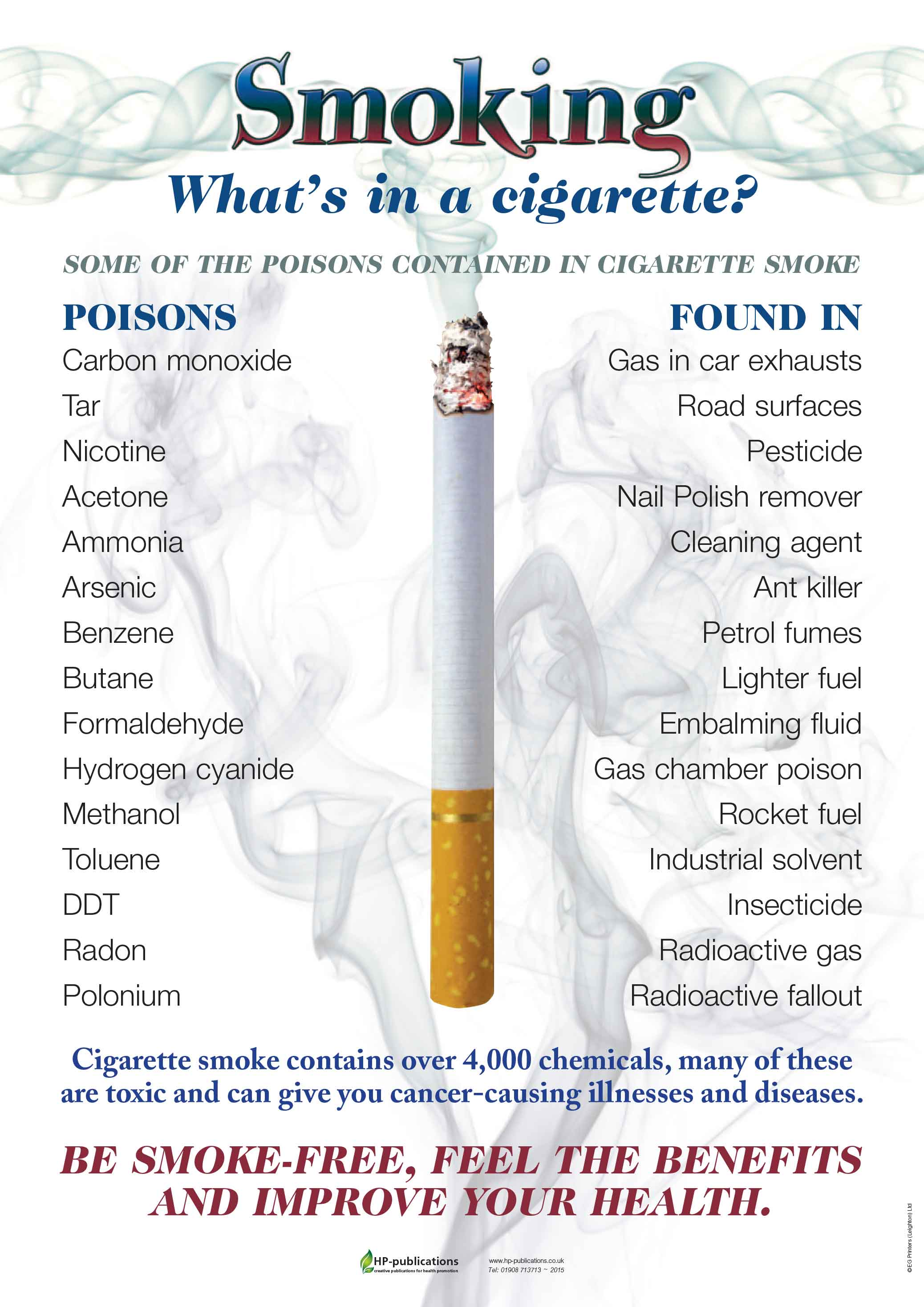 Smoking: what's in a cigarette?